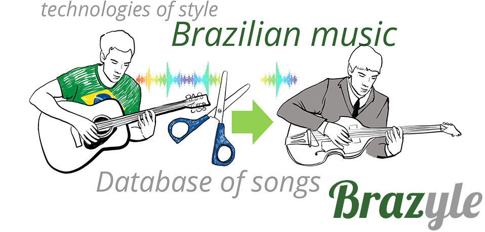 Illustration of the project Brazyle, aiming at creting a database of re-usable styles of Brazilian guitars